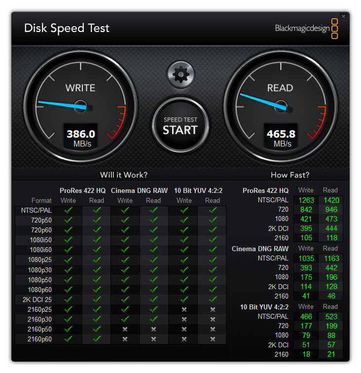 Write:386 MB/s Read:465.8 MB/s